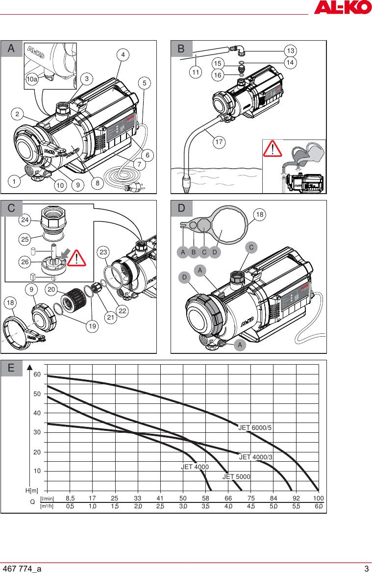Instruction2B55E2A0A1594B E3971D70 User Guide Page 3