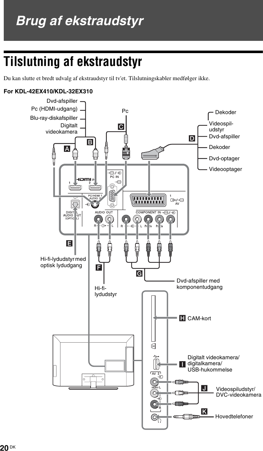 SonyKdlEx User Guide Page 20