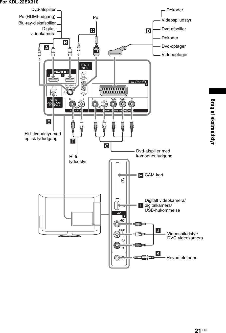 SonyKdlEx User Guide Page 21