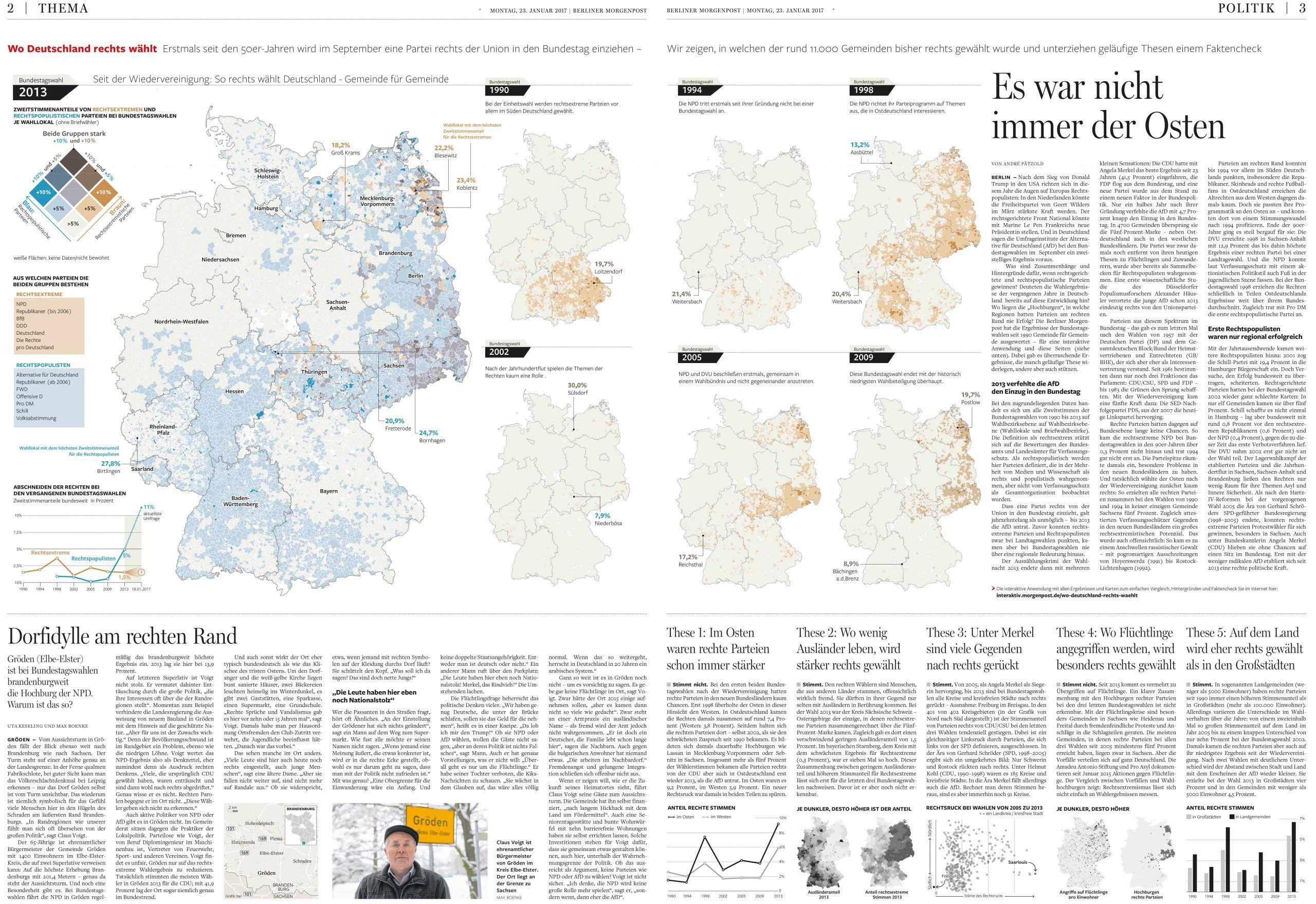Berliner Morgenpost Infografik