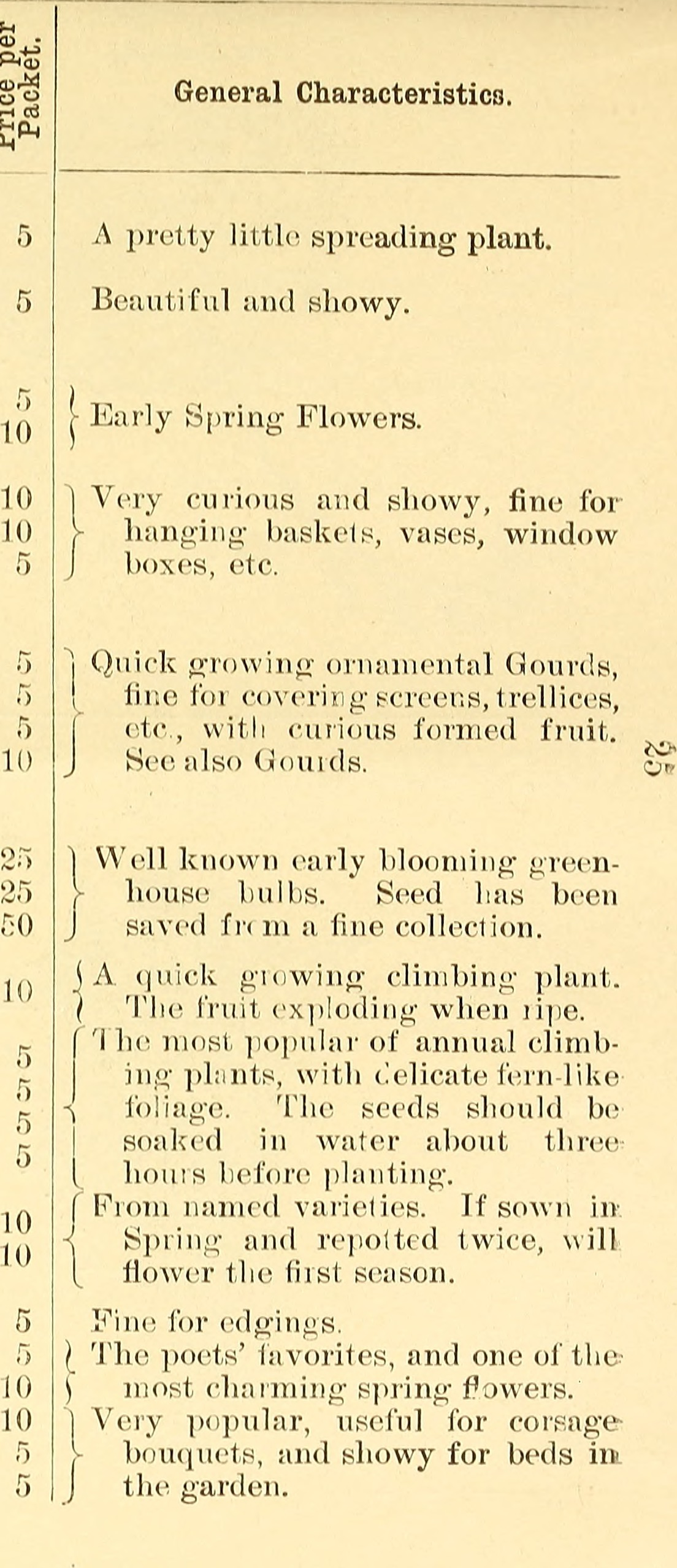 Amateur guide and illustrated catalogue of flower and garden seeds % %