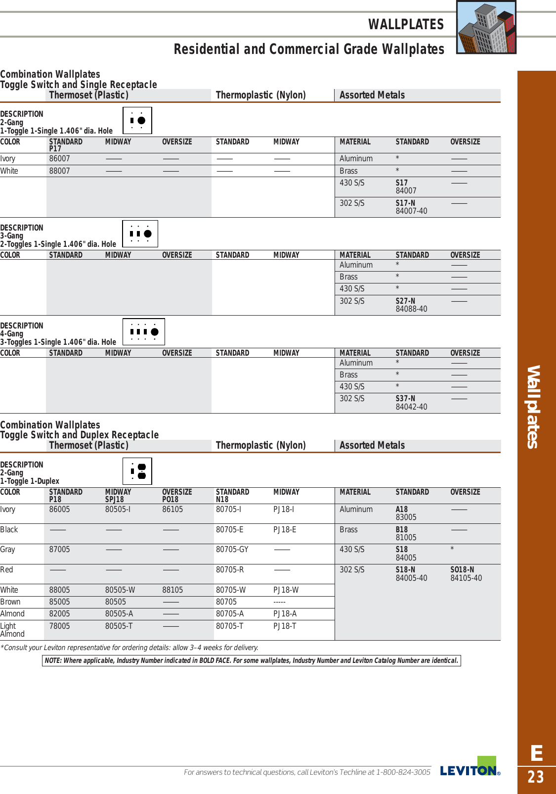 Gartenaccessoires Katalog Einzigartig Amhousejoy Rear Brake Master Cylinder for Polaris Sportsman