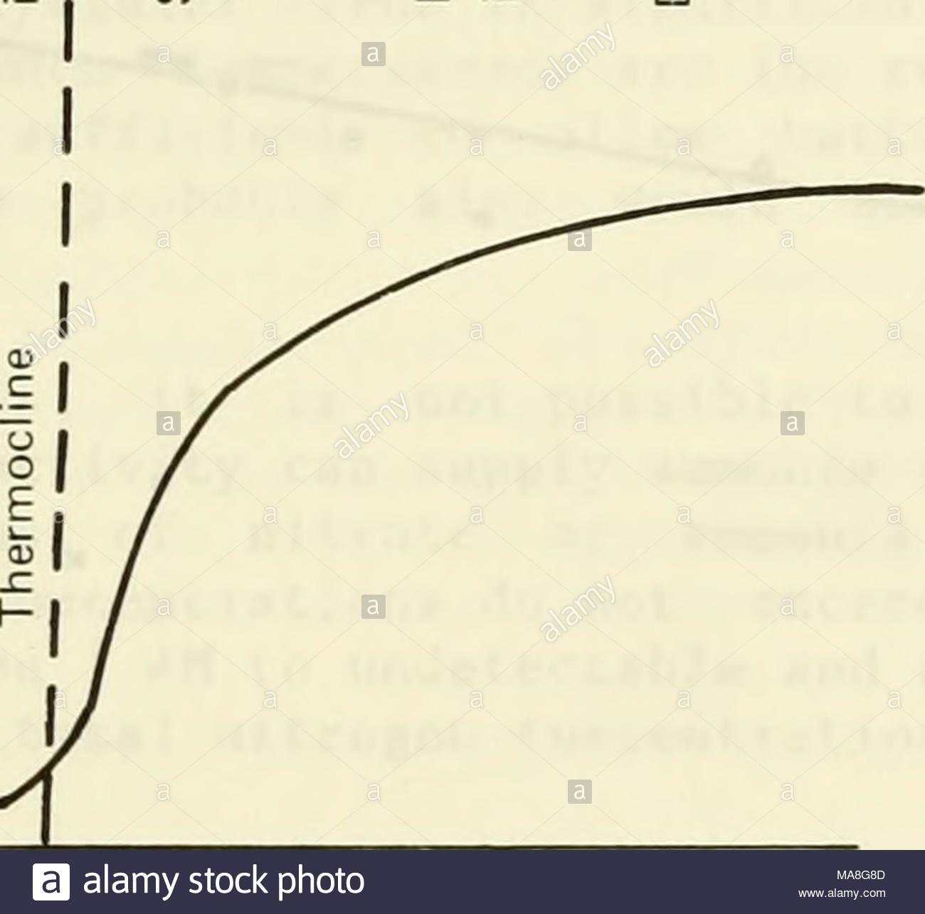 eine okologische charakterisierung von kustenmaine nordlich und ostlich von cape elizabeth a d o o c j 3 abl3 cr tfl qj 0 co h i d en4 j0 kn x q u a x qj c cu t c qj nj w s a c d o co h 4 1 4 1 co o ich ich o4 j en c ex dj qj ein qj c x o c2 o qj abl j ij 4 1 co u cjo 4 1 c h h c qj t 3 u c c co0 j3 m qj u4 i qj zu 4 j s co3 m l o qj x h4j s i q abl e a qj c x01 4 1 0 s3l4 ltt 3 4 j o qj cu x xi u tn qj h a 4 1 ih h u x xi 3tn i a c c od h o4j r zu 4 1 0 h d t 3 qj qj h h wj 1 qj 4 1 co3 o h c n ma8g8d