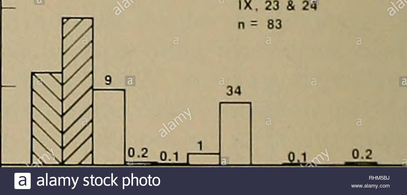biologische bulletin biologie zoologie meeresbiologie 360 r m sitts und a v ritter c franciscorum im september wurde bevolkerung biomasse von n mercedis war weniger als fur bevolkerung von c franciscorum und war angenahert und durch s macrodactylus bevolkerung uberschritten im juli bis ende november l musterstucke crangon franciscorum n n m vii 19 and 20 ri r pangparcipobf beute palaemon macrodactylus jmn g rl xi 30amp xii 1gt 02 02 02 pan gparc ich pobf beute abbildung 2 haufigkeit des auftretens der verschiedenen elemente in der foreguts von exemplaren von cr rhm5bj