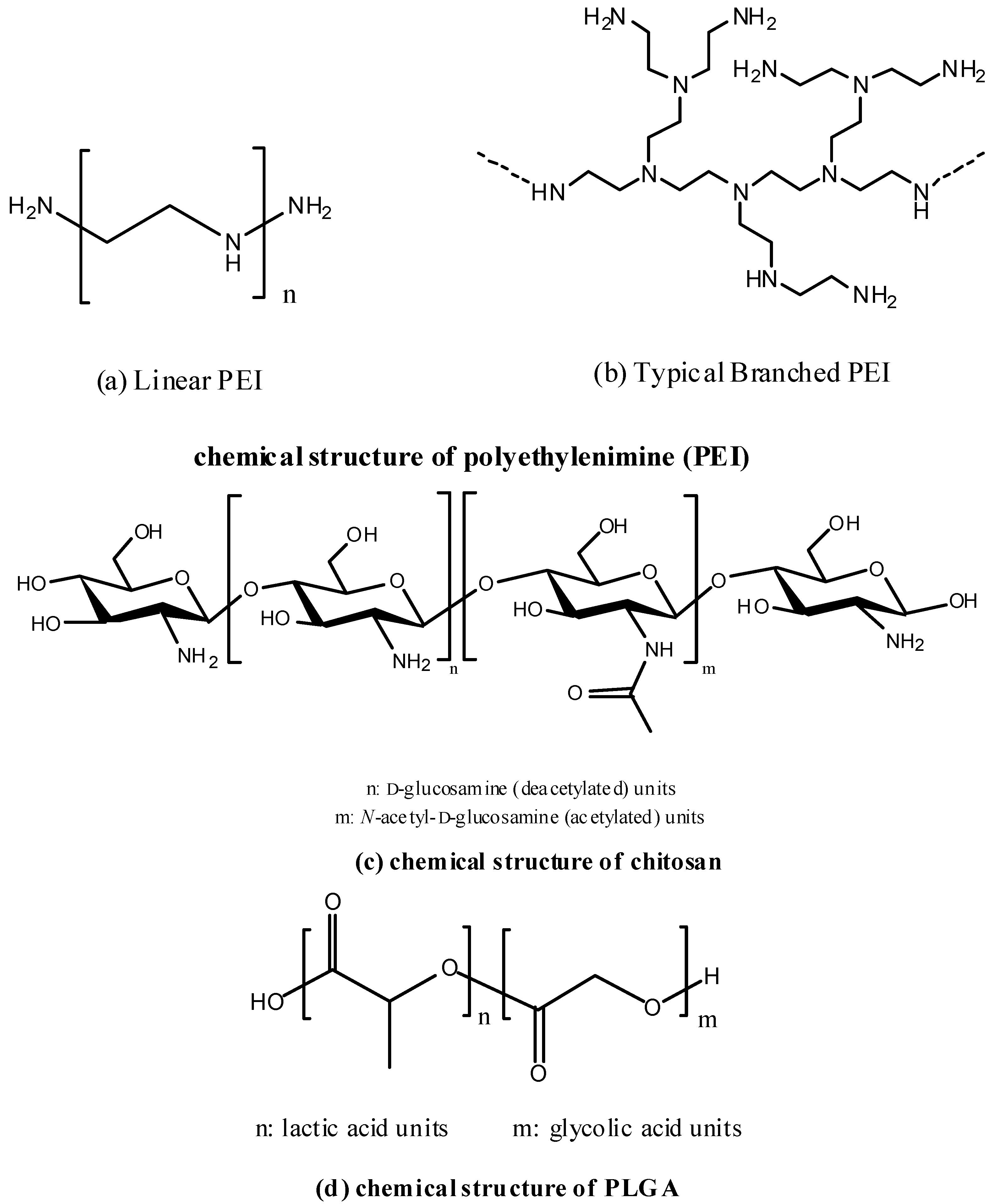 pharmaceutics 06 g003
