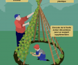 Deavita Gartengestaltung Schön Tipi In N De Jardin Diy Coin De Jeux D Enfants Ou Tuteur