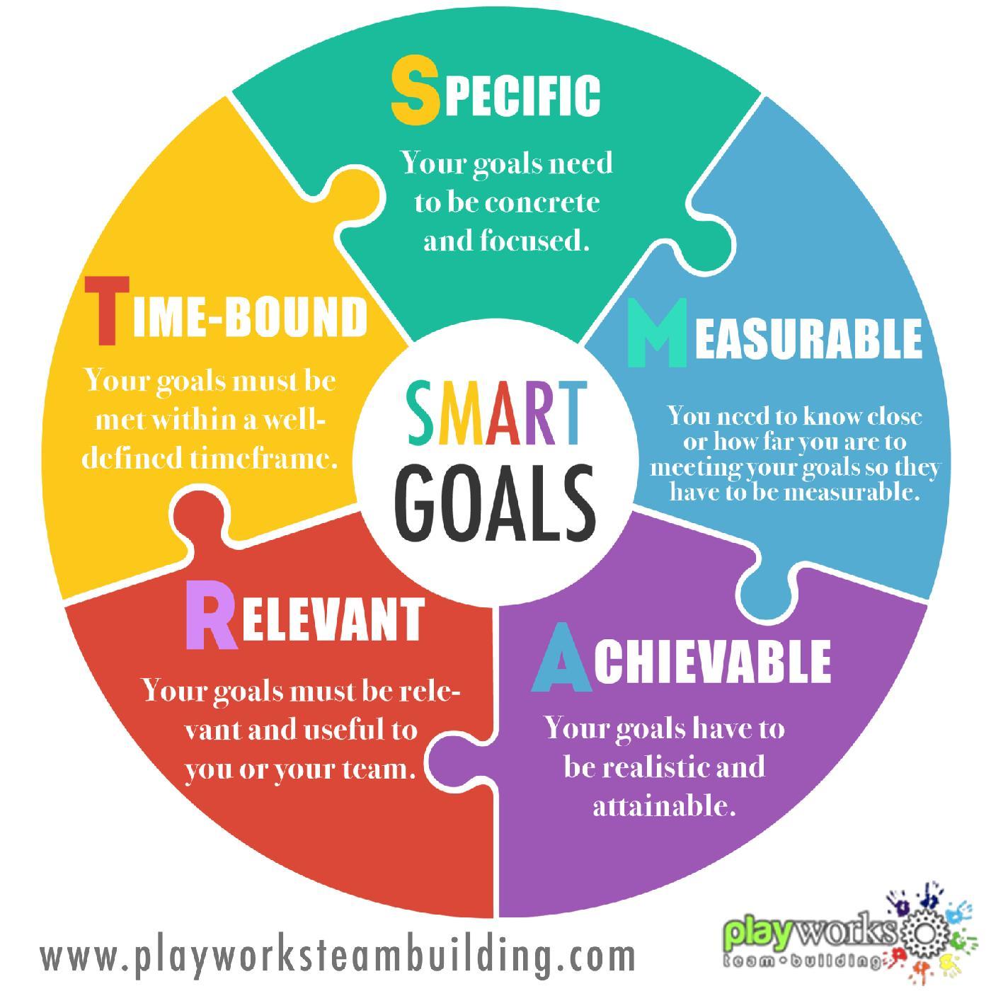 Pavillon Für Garten Genial Setting Goals for 2016 the Smart Way