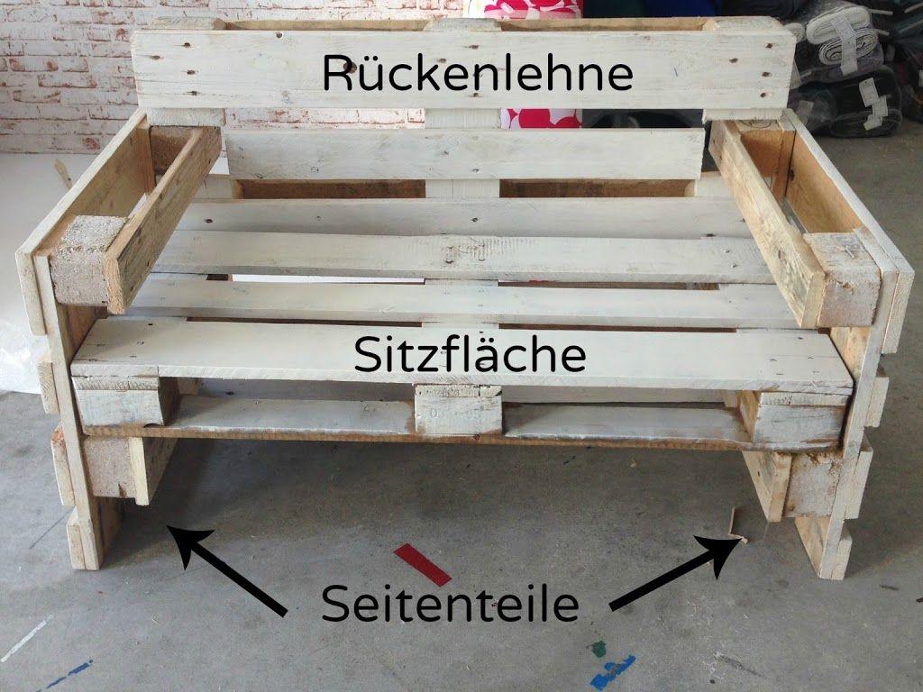 Sitzecke Garten Selber Bauen Neu De Projekt Gartenmoebel Aus Paletten Bauanleitung Zum Selber