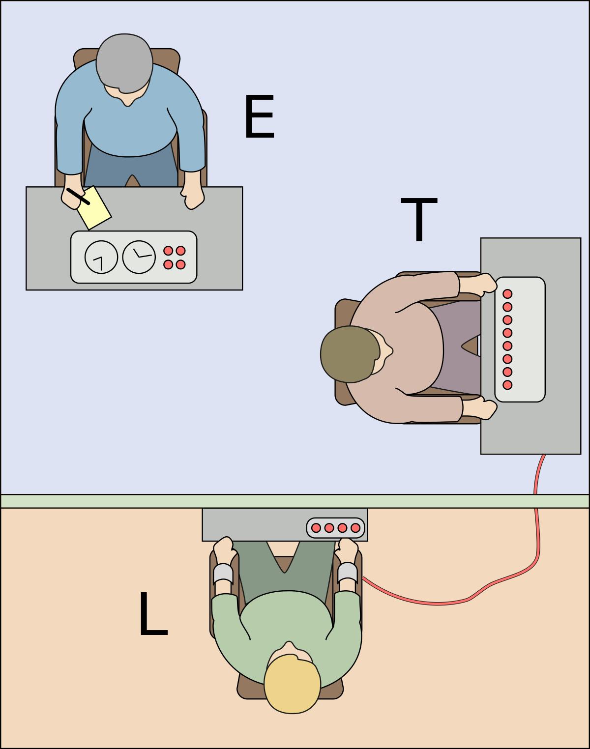 1200px Milgram experiment v2g